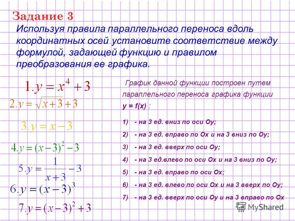 Задание 3 Используя правила параллельного переноса вдоль координатных осей установите соответствие между формулой, задающей функцию и правилом преобразования ее графика. График данной функции построен путем параллельного переноса графика функции у =
