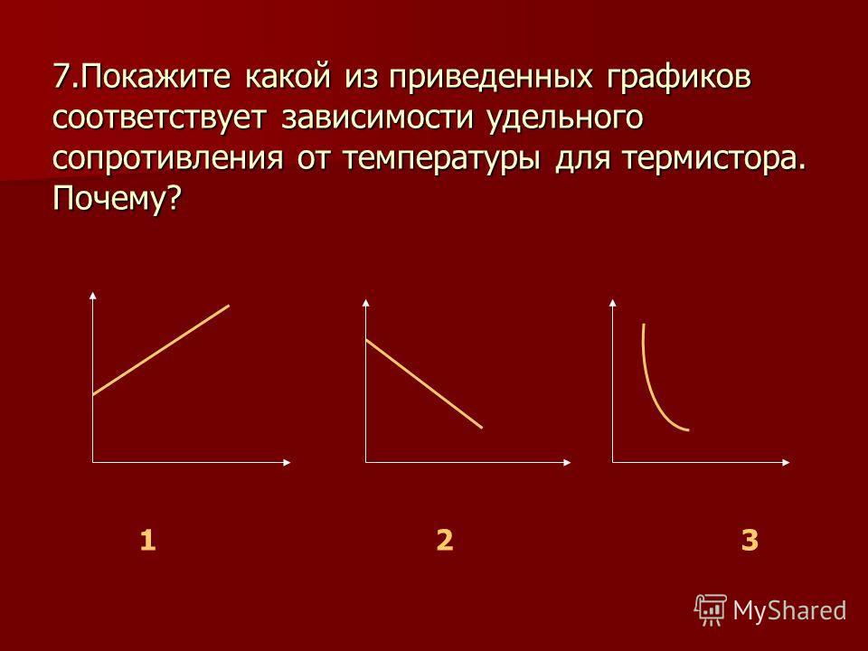 7. Покажите какой из приведенных графиков соответствует зависимости удельного сопротивления от температуры для термистора. Почему? 1 2 3