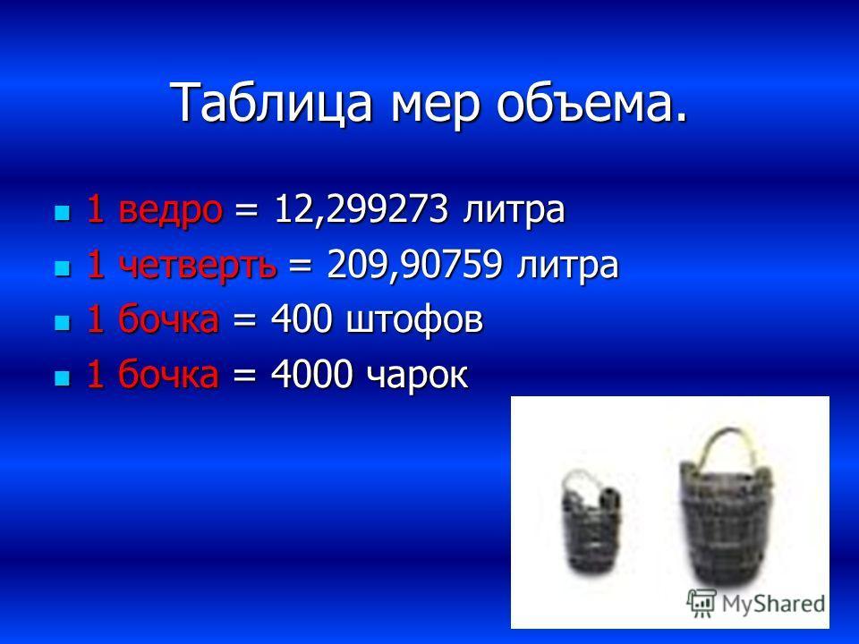 Таблица мер объема. 1 ведро = 12,299273 литра 1 четверть = 209,90759 литра 1 бочка = 400 штофов 1 бочка = 4000 чарок