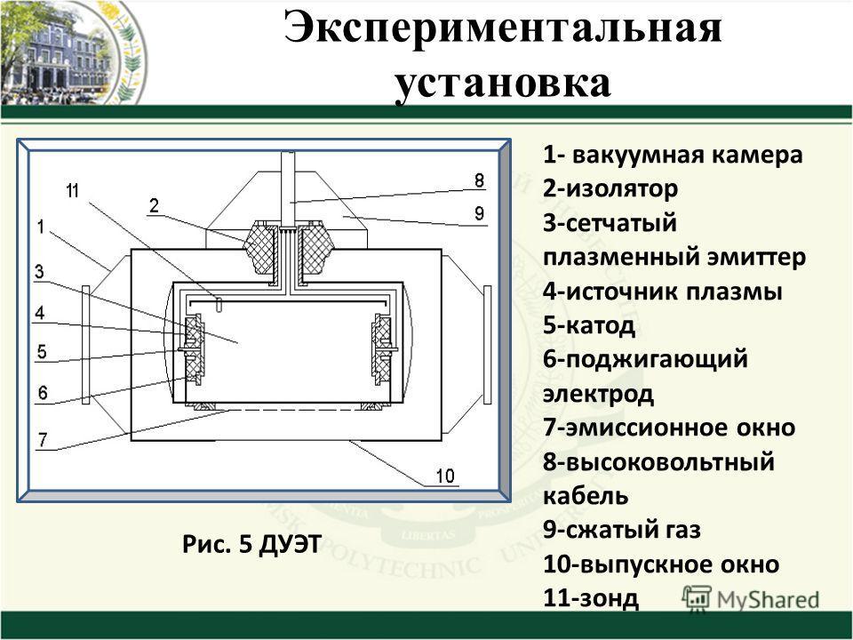 Экспериментальная установка Рис. 5 ДУЭТ 1- вакуумная камера 2-изолятор 3-сетчатый плазменный эмиттер 4-источник плазмы 5-катод 6-поджигающий электрод 7-эмиссионное окно 8-высоковольтный кабель 9-сжатый газ 10-выпускное окно 11-зонд