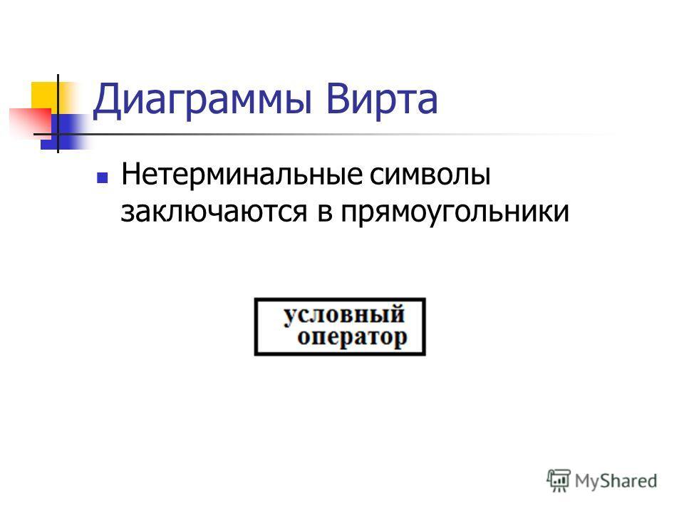 Диаграммы Вирта Нетерминальные символы заключаются в прямоугольники