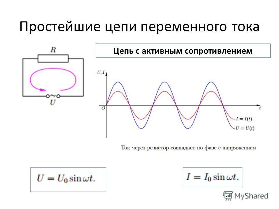 Простейшие цепи переменного тока Цепь с активным сопротивлением
