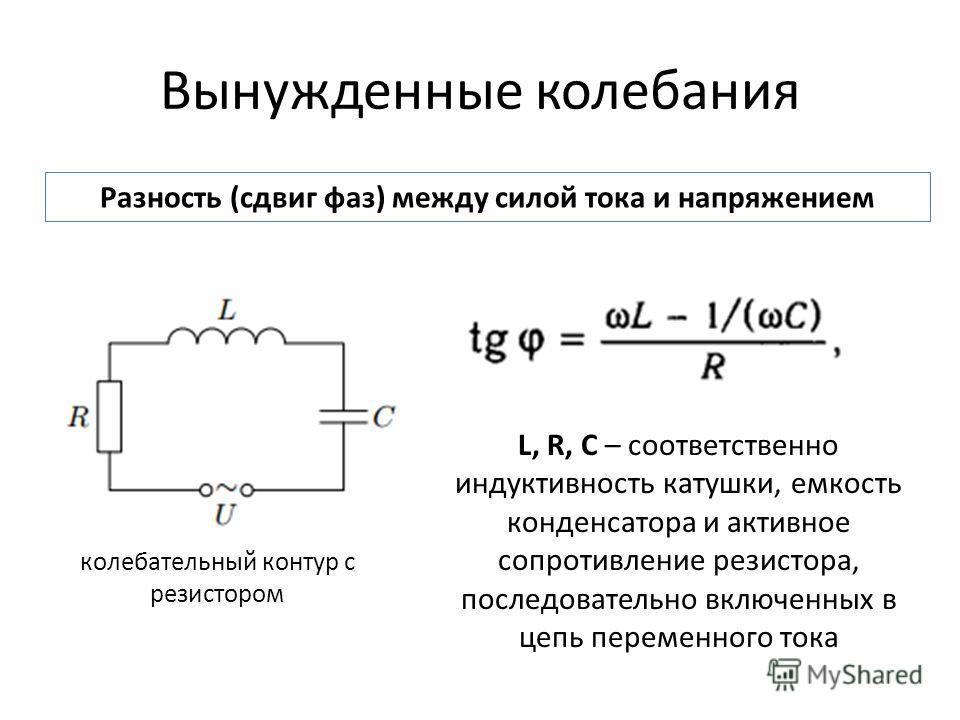 Вынужденные колебания Разность (сдвиг фаз) между силой тока и напряжением колебательный контур с резистором L, R, C – соответственно индуктивность катушки, емкость конденсатора и активное сопротивление резистора, последовательно включенных в цепь пер