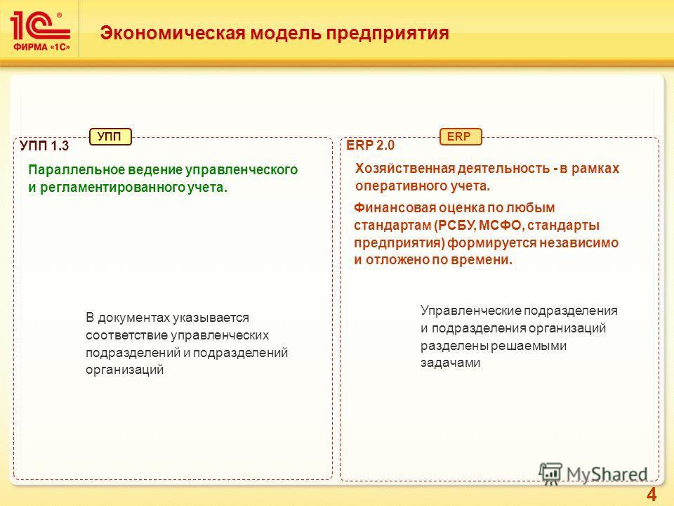 4 Экономическая модель предприятия УПП 1.3 ERP 2.0 Параллельное ведение управленческого и регламентированного учета. Хозяйственная деятельность - в рамках оперативного учета. В документах указывается соответствие управленческих подразделений и подраз
