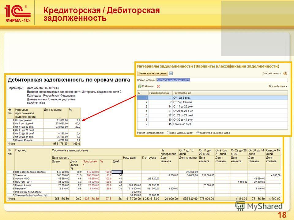 18 Кредиторская / Дебиторская задолженность