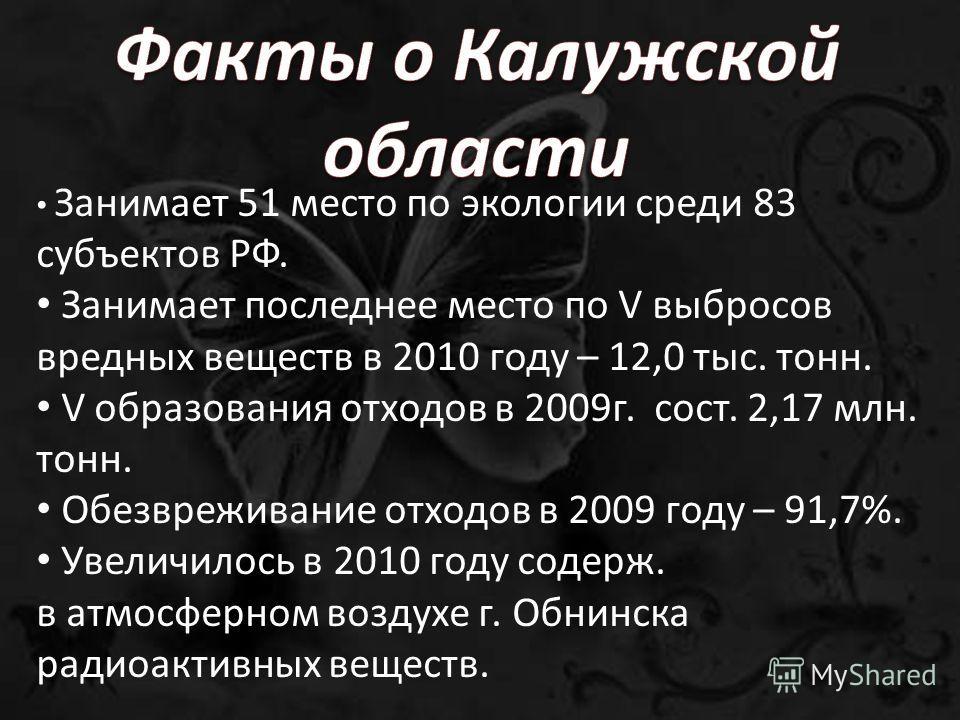 Занимает 51 место по экологии среди 83 субъектов РФ. Занимает последнее место по V выбросов вредных веществ в 2010 году – 12,0 тыс. тонн. V образования отходов в 2009 г. сост. 2,17 млн. тонн. Обезвреживание отходов в 2009 году – 91,7%. Увеличилось в