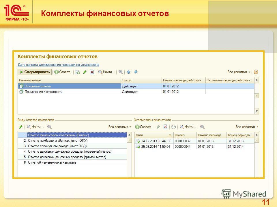 11 Комплекты финансовых отчетов