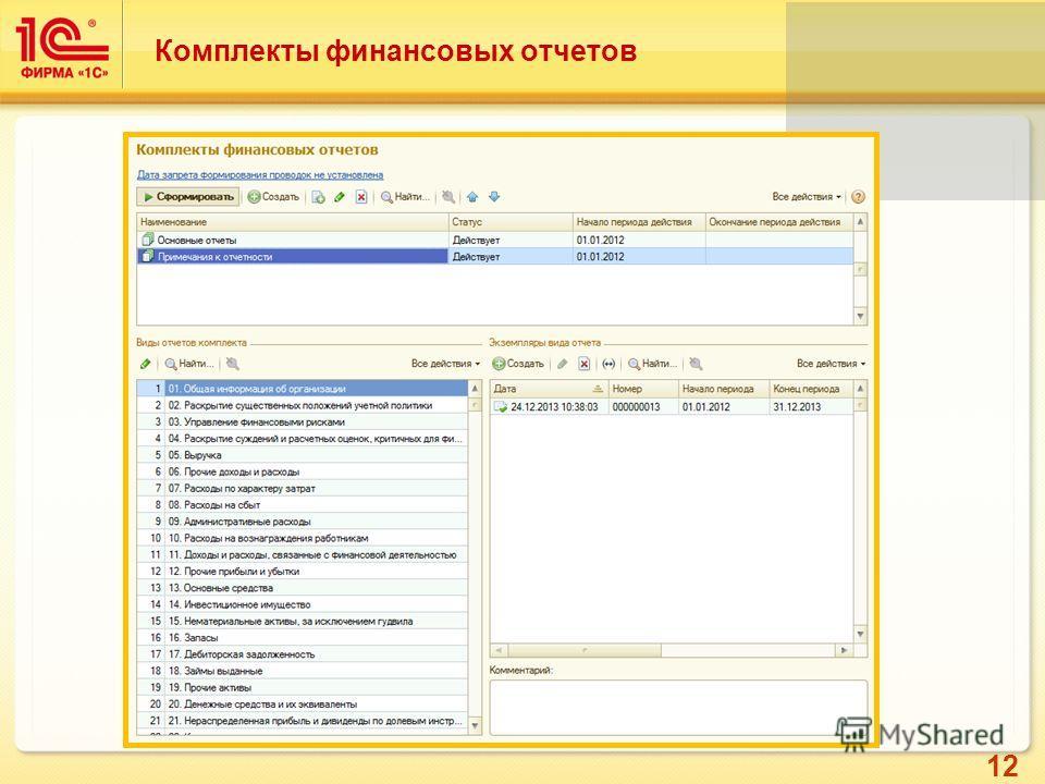 12 Комплекты финансовых отчетов