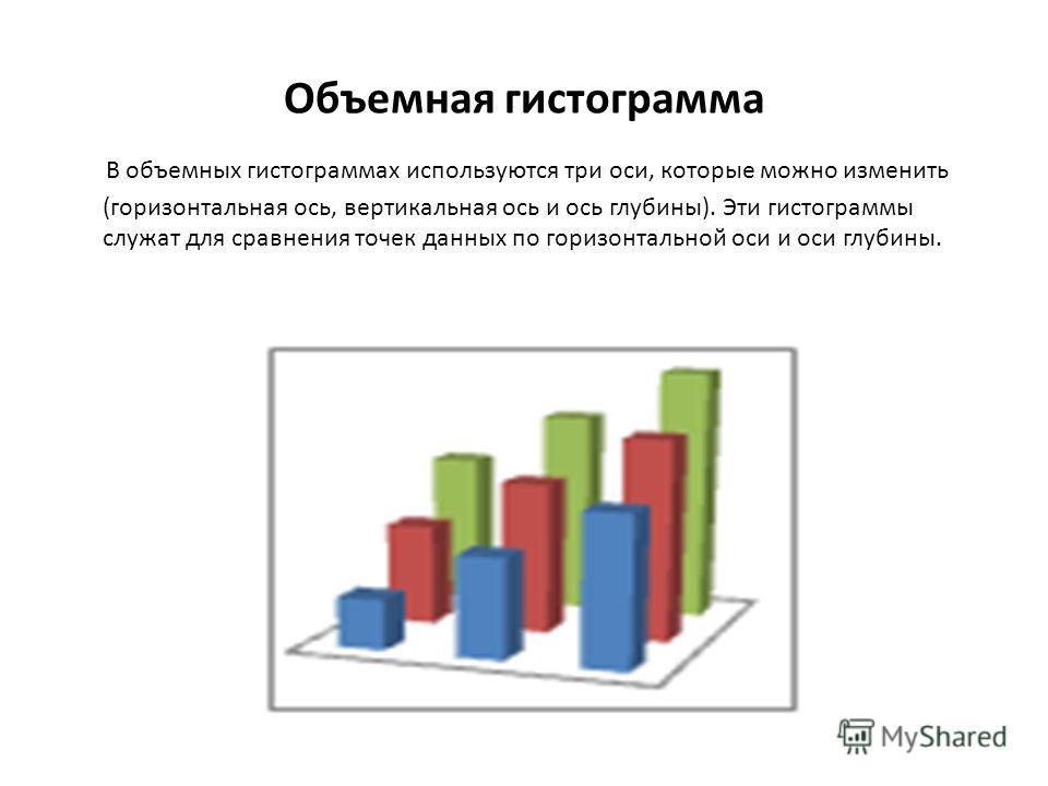 Объемная гистограмма В объемных гистограммах используются три оси, которые можно изменить (горизонтальная ось, вертикальная ось и ось глубины). Эти гистограммы служат для сравнения точек данных по горизонтальной оси и оси глубины.