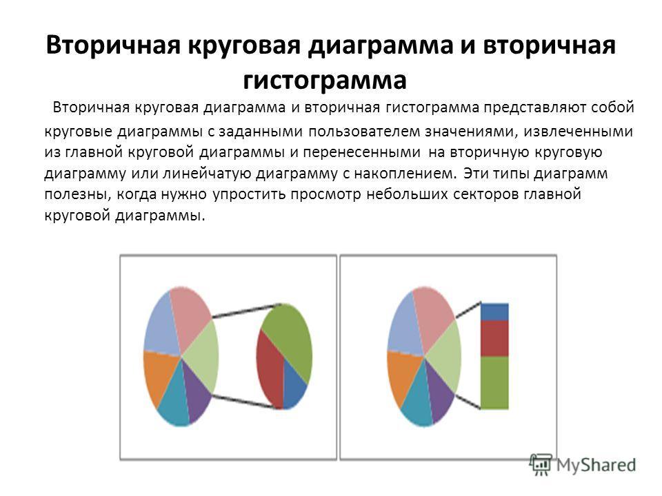 Вторичная круговая диаграмма и вторичная гистограмма Вторичная круговая диаграмма и вторичная гистограмма представляют собой круговые диаграммы с заданными пользователем значениями, извлеченными из главной круговой диаграммы и перенесенными на вторич