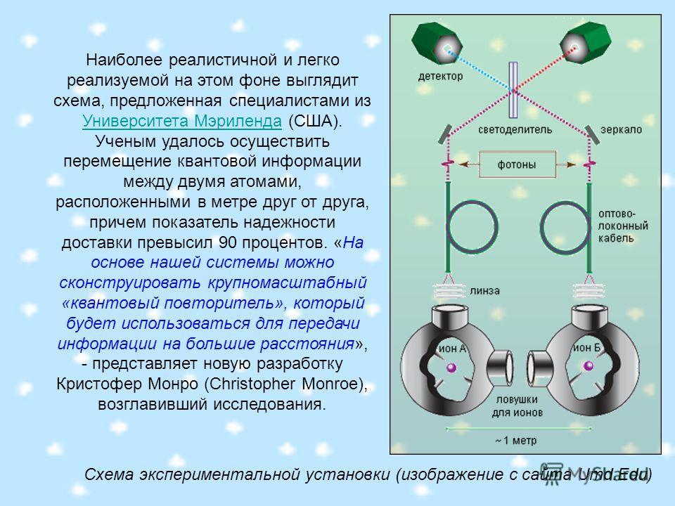 Схема экспериментальной установки (изображение с сайта Umd.Edu) Наиболее реалистичной и легко реализуемой на этом фоне выглядит схема, предложенная специалистами из Университета Мэриленда (США). Ученым удалось осуществить перемещение квантовой информ