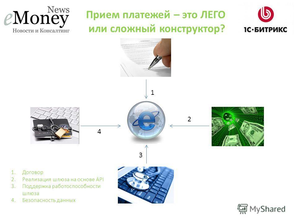 Прием платежей – это ЛЕГО или сложный конструктор? 1 3 2 4 1. Договор 2. Реализация шлюза на основе API 3. Поддержка работоспособности шлюза 4. Безопасность данных