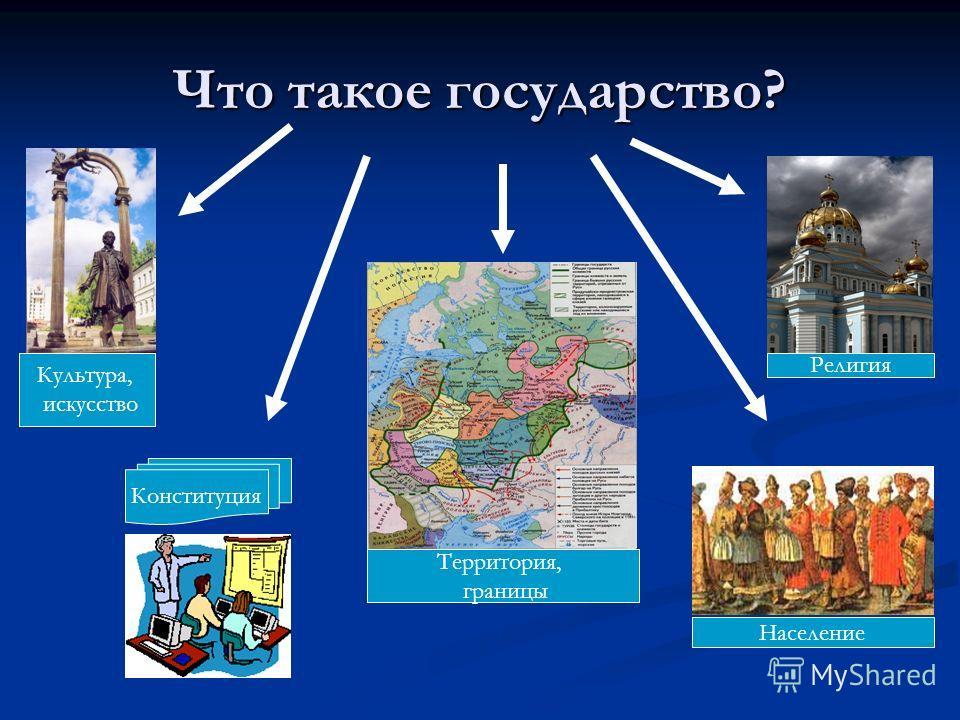 Что такое государство? Территория, границы Население Религия Культура, искусство Конституция