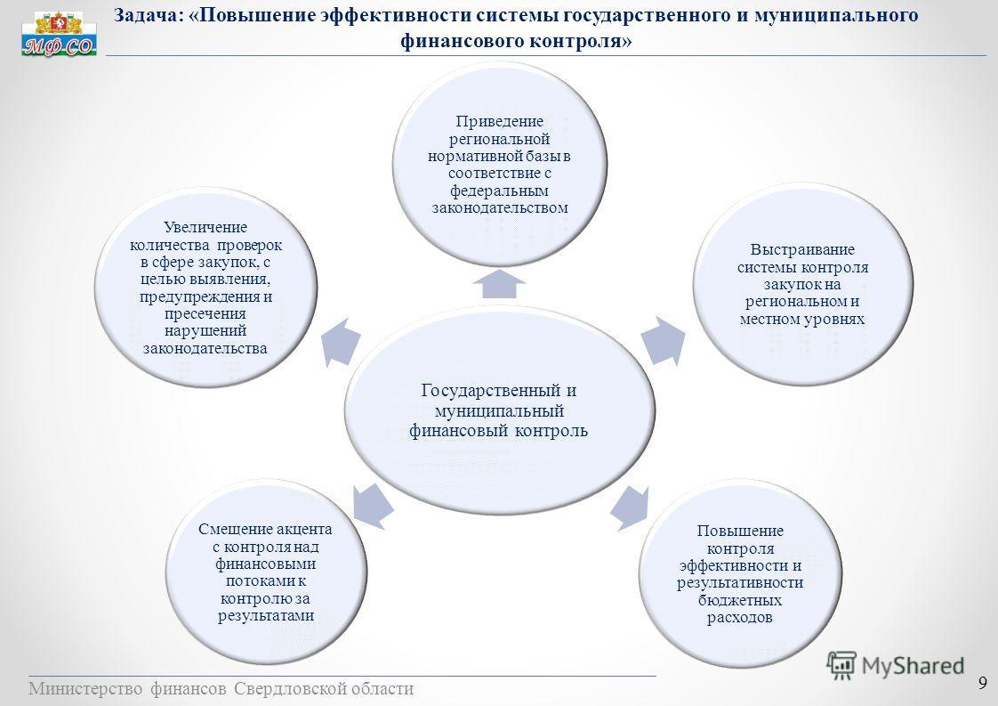 Министерство финансов Свердловской области 9 Задача: «Повышение эффективности системы государственного и муниципального финансового контроля»