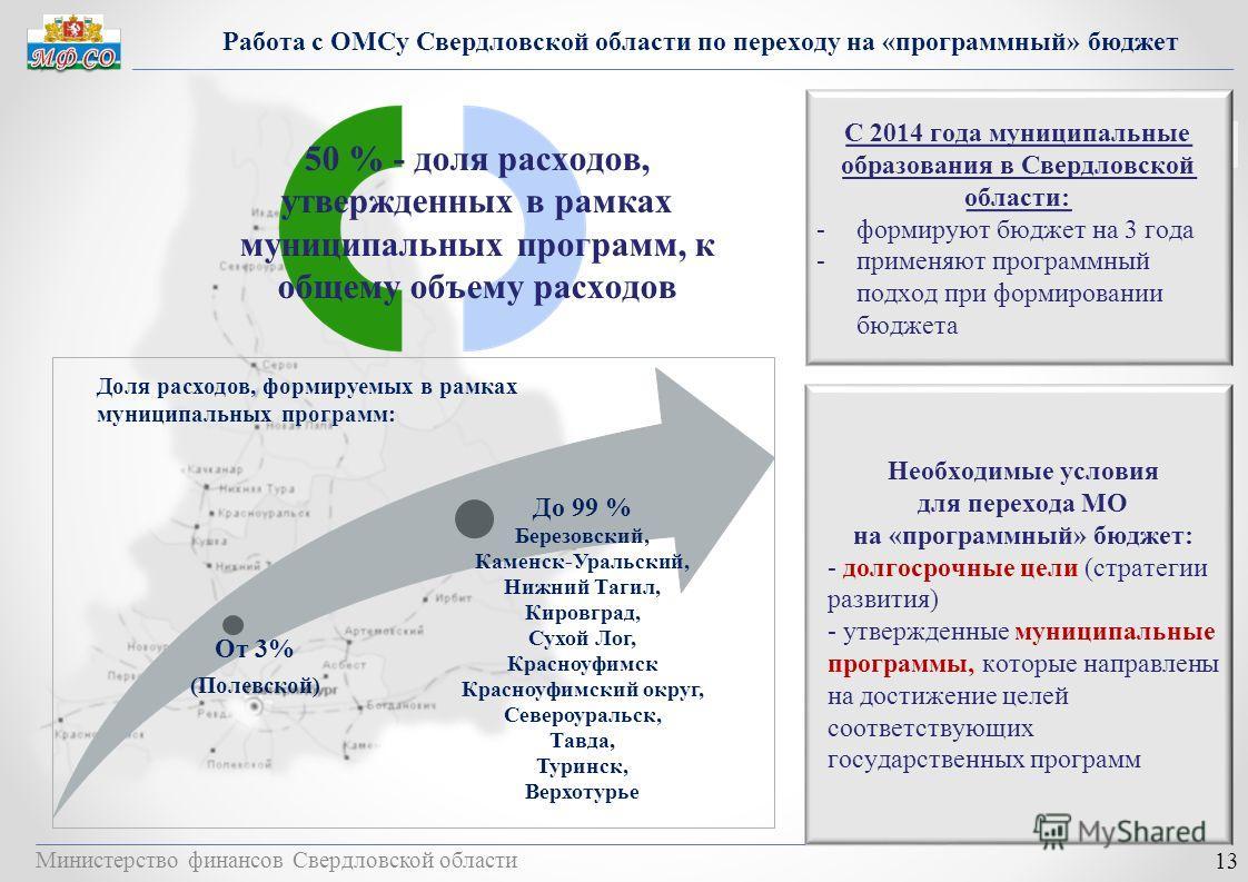 Министерство финансов Свердловской области 13 Работа с ОМСу Свердловской области по переходу на «программный» бюджет С 2014 года муниципальные образования в Свердловской области: -формируют бюджет на 3 года -применяют программный подход при формирова