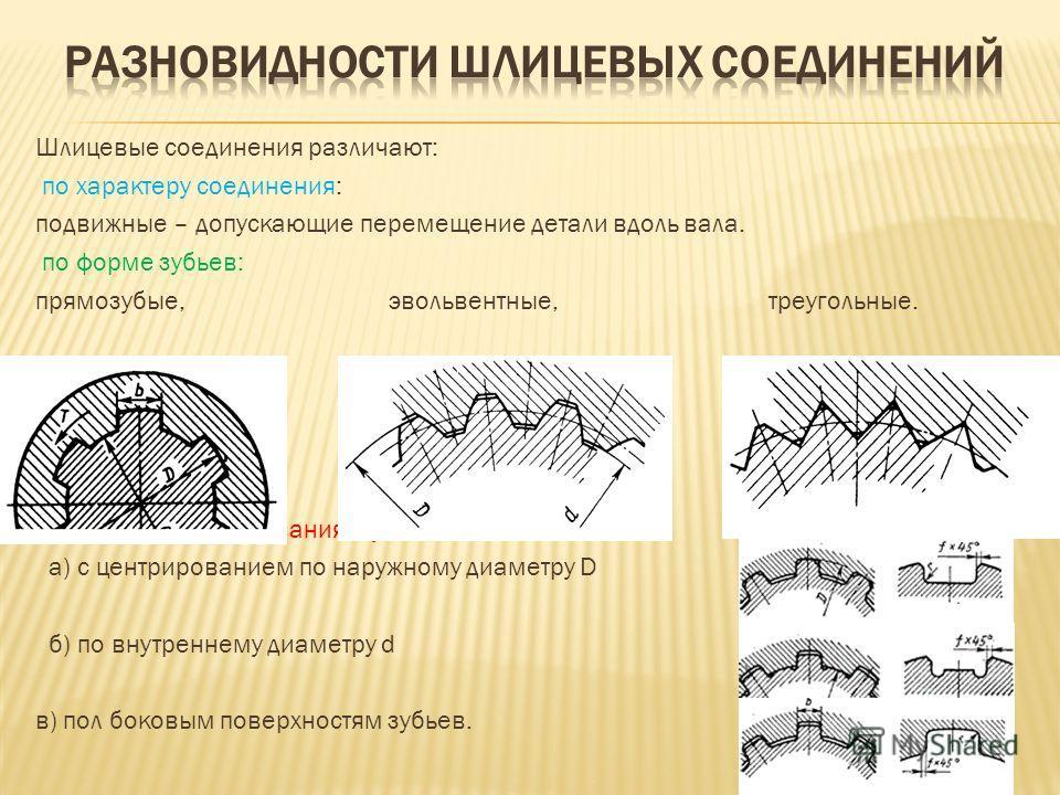 Шлицевые соединения различают: по характеру соединения: подвижные – допускающие перемещение детали вдоль вала. по форме зубьев: прямозубые, эвольвентные, треугольные. по способу центрирования ступицы относительно вала: а) с центрированием по наружном
