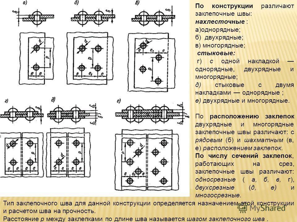 По конструкции различают заклепочные швы: нахлесточные : а)однорядные; б) двухрядные; в) многорядные; стыковые: г) с одной накладкой однорядные, двухрядные и многорядные; д) стыковые с двумя накладками однорядные ; е) двухрядные и многорядные. По рас