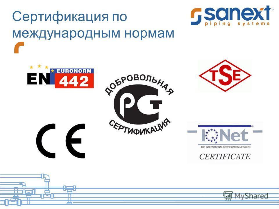 Сертификация по международным нормам