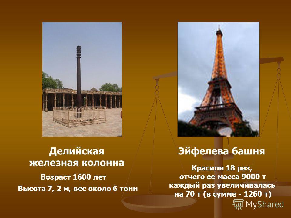 Делийская железная колонна Возраст 1600 лет Высота 7, 2 м, вес около 6 тонн Эйфелева башня Красили 18 раз, отчего ее масса 9000 т каждый раз увеличивалась на 70 т (в сумме - 1260 т)