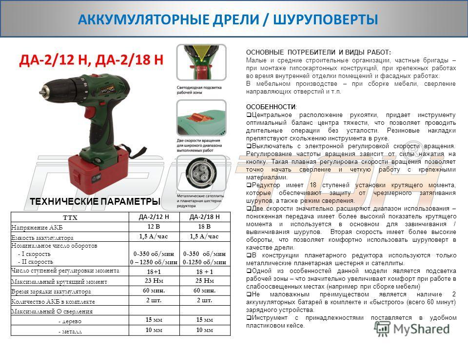 ТТХ ДА-2/12 НДА-2/18 Н Напряжение АКБ 12 В18 В Емкость аккумулятора 1,5 А/час Номинальное число оборотов - I скорость - II скорость 0-350 об/мин 0 – 1250 об/мин 0-350 об/мин 0-1250 об/мин Число ступеней регулировки момента 18+1 Максимальный крутящий