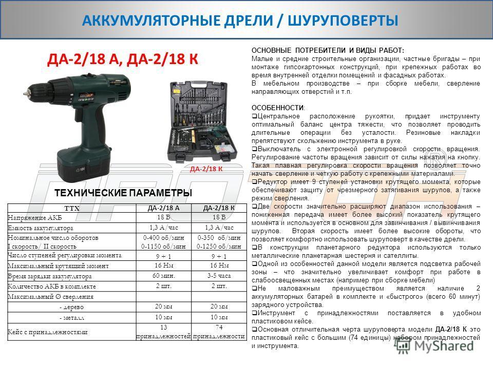 ТТХ ДА-2/18 АДА-2/18 К Напряжение АКБ18 В Емкость аккумулятора 1,3 А/час Номинальное число оборотов I скорость/ II скорость 0-400 об/мин 0-1150 об/мин 0-350 об/мин 0-1250 об/мин Число ступеней регулировки момента 9 + 1 Максимальный крутящий момент 16