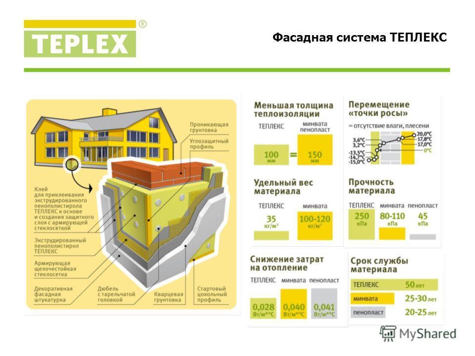 Фасадная система ТЕПЛЕКС