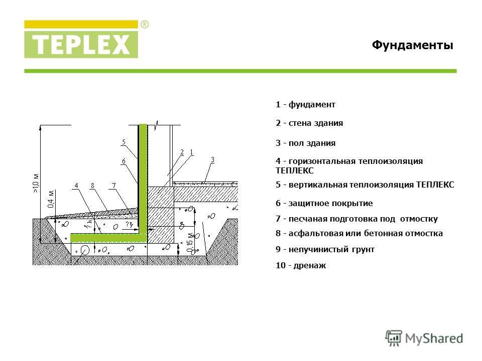 Фундаменты 1 - фундамент 2 - стена здания 3 - пол здания 4 - горизонтальная теплоизоляция ТЕПЛЕКС 5 - вертикальная теплоизоляция ТЕПЛЕКС 6 - защитное покрытие 7 - песчаная подготовка под отмостку 8 - асфальтовая или бетонная отмостка 9 - непучинистый