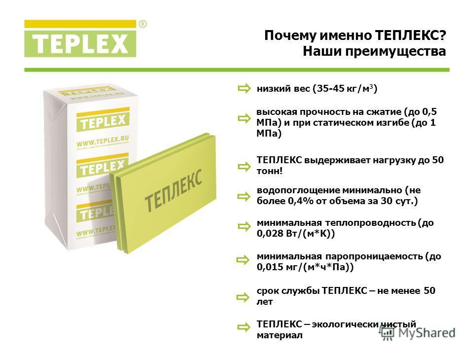 ТЕПЛЕКС – экологически чистый материал Почему именно ТЕПЛЕКС? Наши преимущества низкий вес (35-45 кг/м 3 ) высокая прочность на сжатие (до 0,5 МПа) и при статическом изгибе (до 1 МПа) водопоглощение минимально (не более 0,4% от объема за 30 сут.) мин