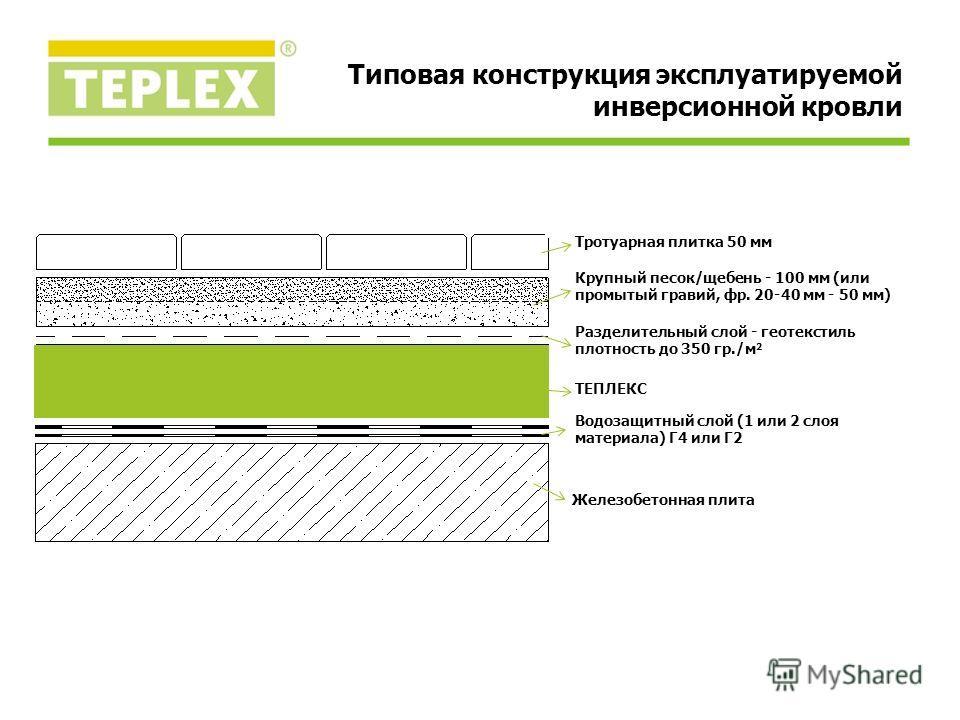 Типовая конструкция эксплуатируемой инверсионной кровли Железобетонная плита Тротуарная плитка 50 мм Крупный песок/щебень - 100 мм (или промытый гравий, фр. 20-40 мм - 50 мм) Разделительный слой - геотекстиль плотность до 350 гр./м 2 ТЕПЛЕКС Водозащи