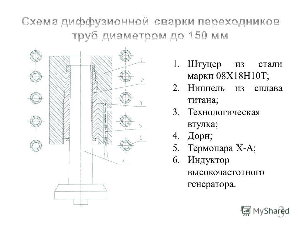 1. Штуцер из стали марки 08 Х 18 Н 10 Т ; 2. Ниппель из сплава титана ; 3. Технологическая втулка ; 4. Дорн ; 5. Термопара Х - А ; 6. Индуктор высокочастотного генератора. 3