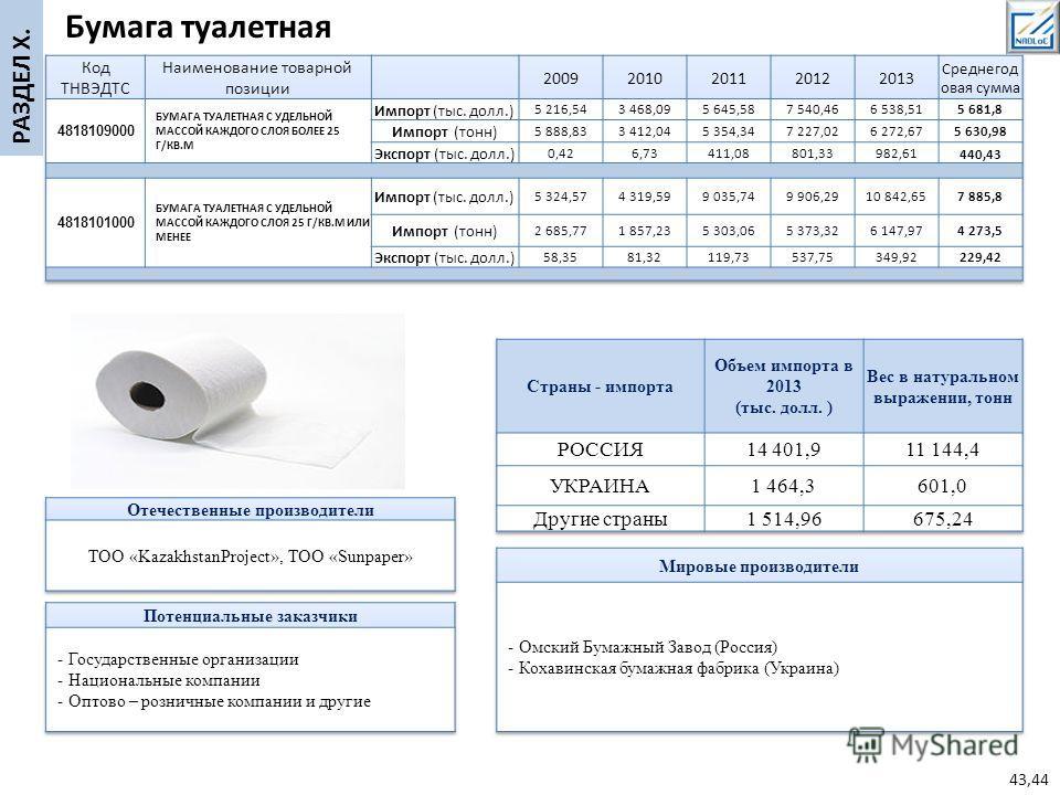 РАЗДЕЛ X. Бумага туалетная 43,44