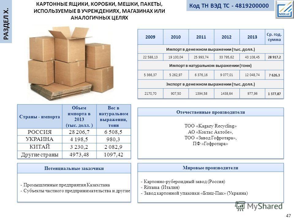 код тн вэд упаковочные пакеты