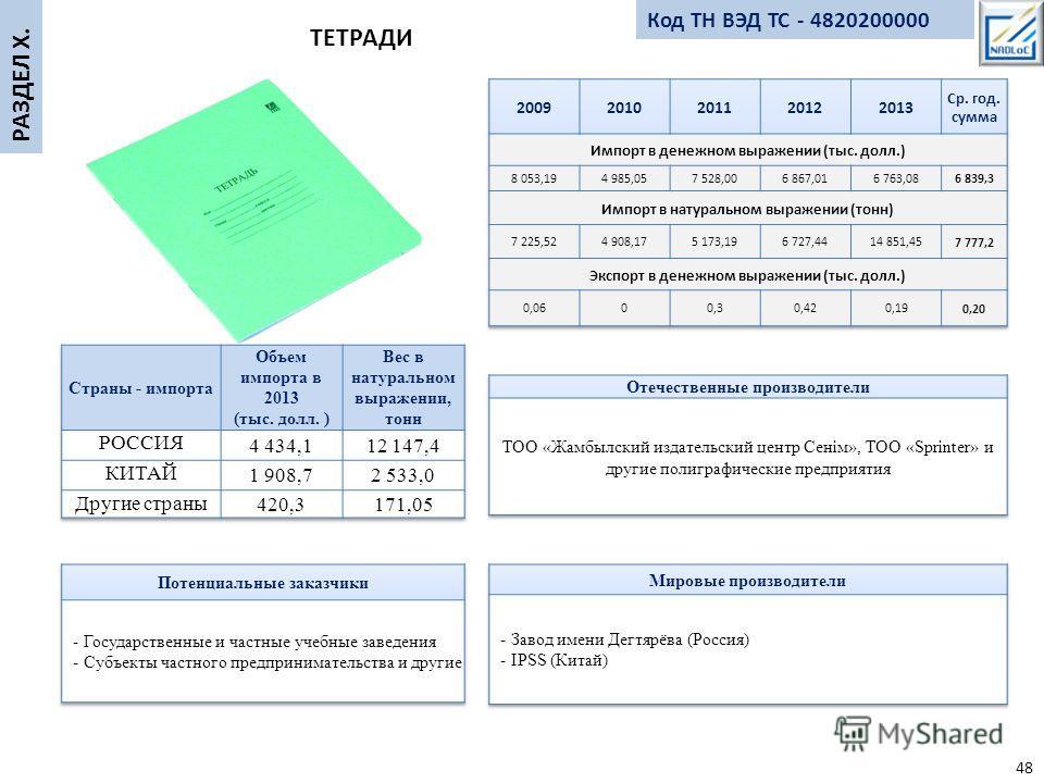РАЗДЕЛ X. ТЕТРАДИ Код ТН ВЭД ТС - 4820200000 48