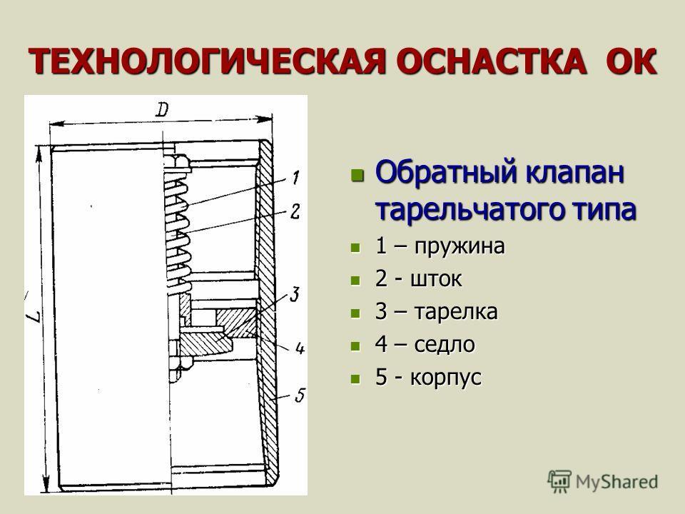 ТЕХНОЛОГИЧЕСКАЯ ОСНАСТКА ОК Обратный клапан тарельчатого типа Обратный клапан тарельчатого типа 1 – пружина 1 – пружина 2 - шток 2 - шток 3 – тарелка 3 – тарелка 4 – седло 4 – седло 5 - корпус 5 - корпус