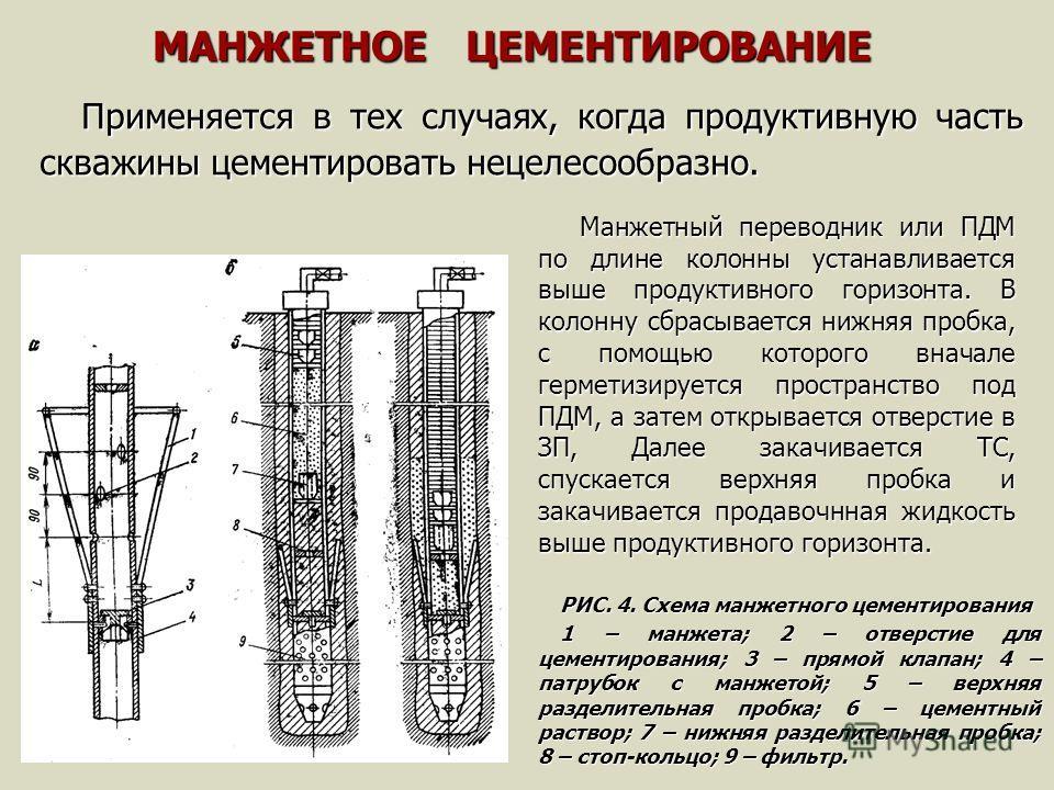 МАНЖЕТНОЕ ЦЕМЕНТИРОВАНИЕ Применяется в тех случаях, когда продуктивную часть скважины цементировать нецелесообразно. РИС. 4. Схема манжетного цементирования 1 – манжета; 2 – отверстие для цементирования; 3 – прямой клапан; 4 – патрубок с манжетой; 5