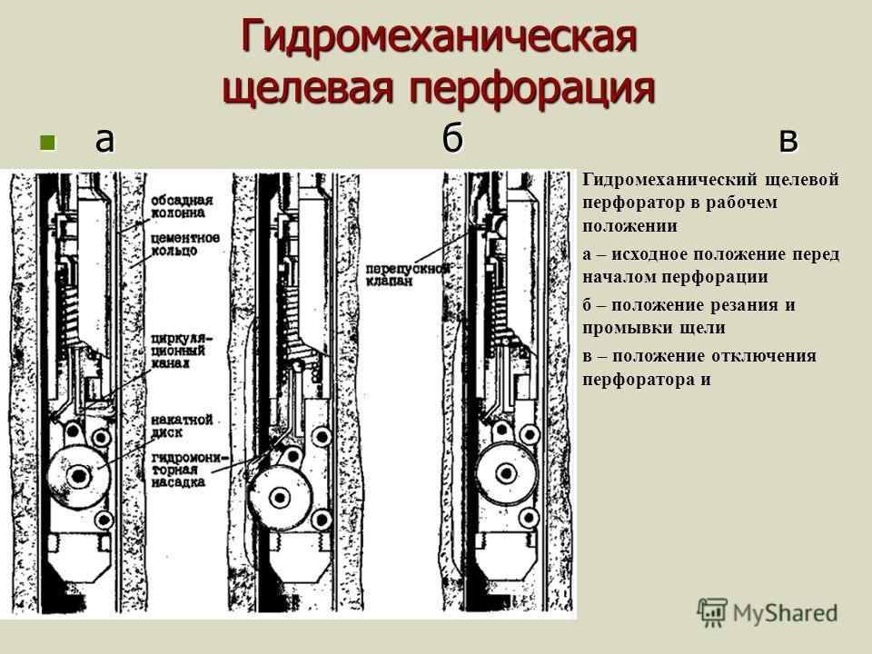 Перфорация обсадной колонны