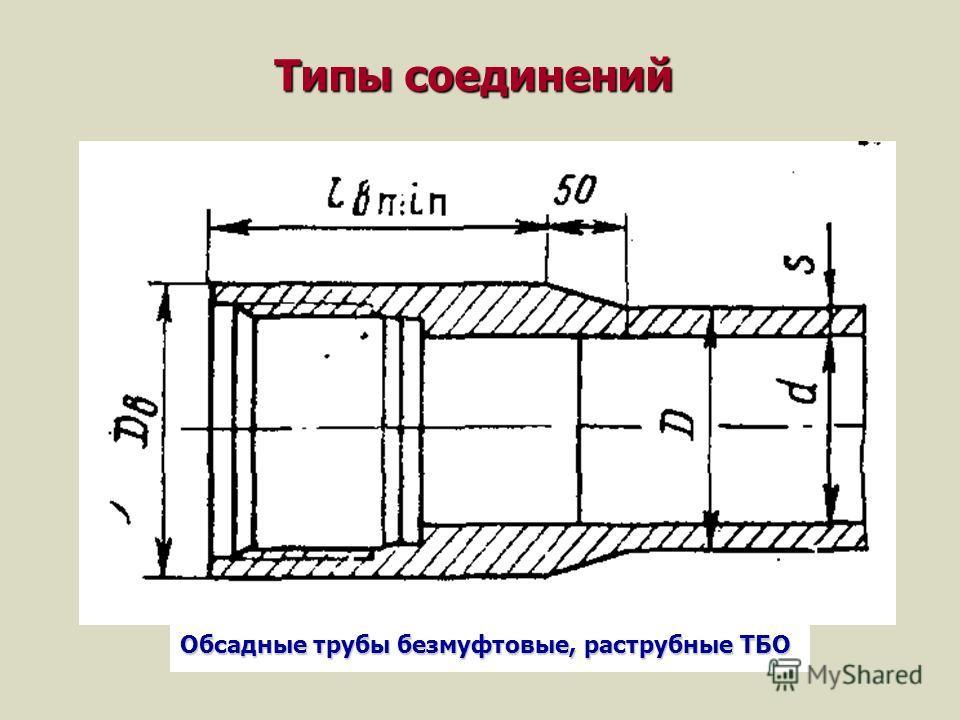 Типы соединений Обсадные трубы безмуфтовые, раструбные ТБО