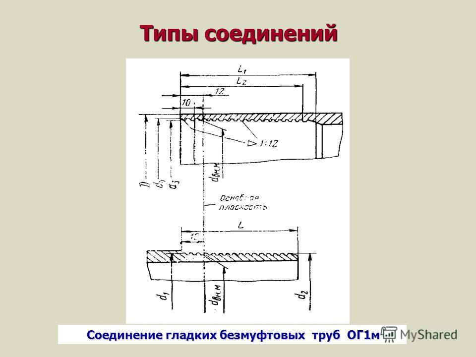 Типы соединений Соединение гладких безмуфтовых труб ОГ1 м