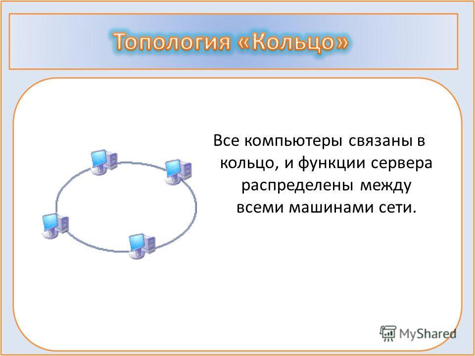 Все компьютеры связаны в кольцо, и функции сервера распределены между всеми машинами сети.