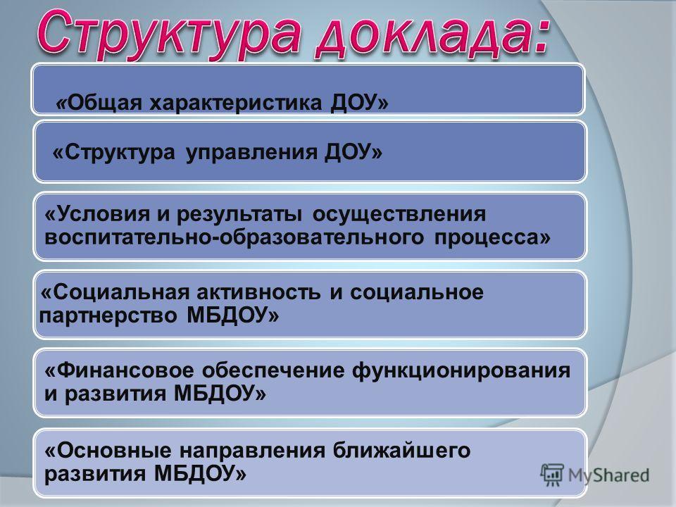 «Структура управления ДОУ» «Условия и результаты осуществления воспитатьельно-образовательного процесса» «Социальная активность и социальное партнерство МБДОУ» «Финансовое обеспечение функционирования и развития МБДОУ» «Основные направления ближайшег