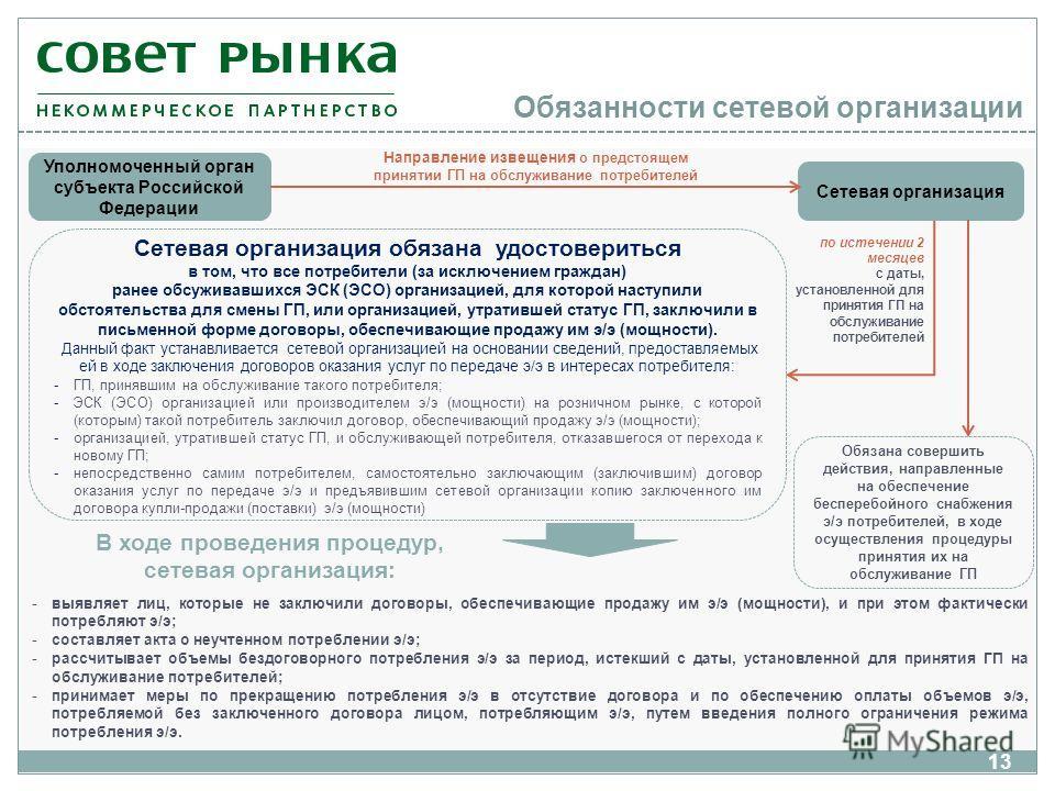 Обязанности сетевой организации 13 Уполномоченный орган субъекта Российской Федерации Сетевая организация Направление извещения о предстоящем принятии ГП на обслуживание потребителей по истечении 2 месяцев с даты, установленной для принятия ГП на обс