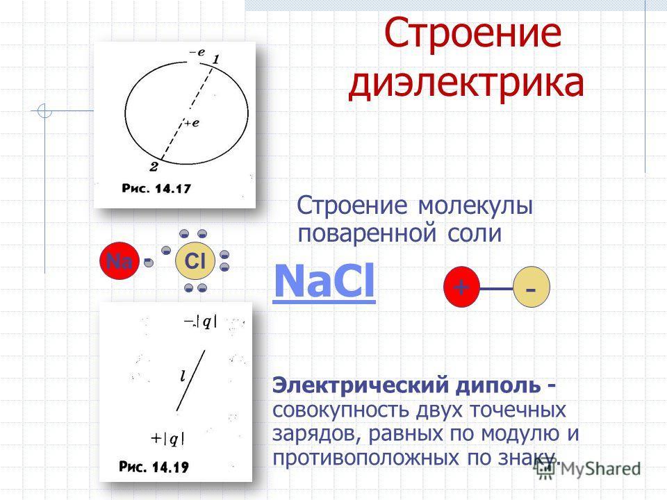 Строение диэлектрика Строение молекулы поваренной соли NaCl Na Cl - -- - -- - - +- Электрический диполь - совокупность двух точечных зарядов, равных по модулю и противоположных по знаку.
