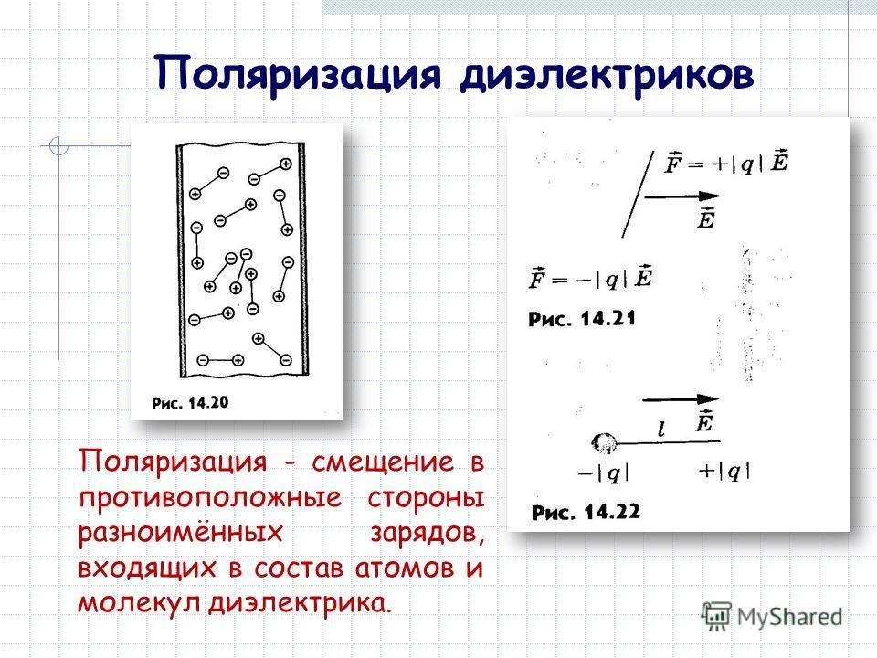 Поляризация диэлектриков Поляризация - смещение в противоположные стороны разноимённых зарядов, входящих в состав атомов и молекул диэлектрика.