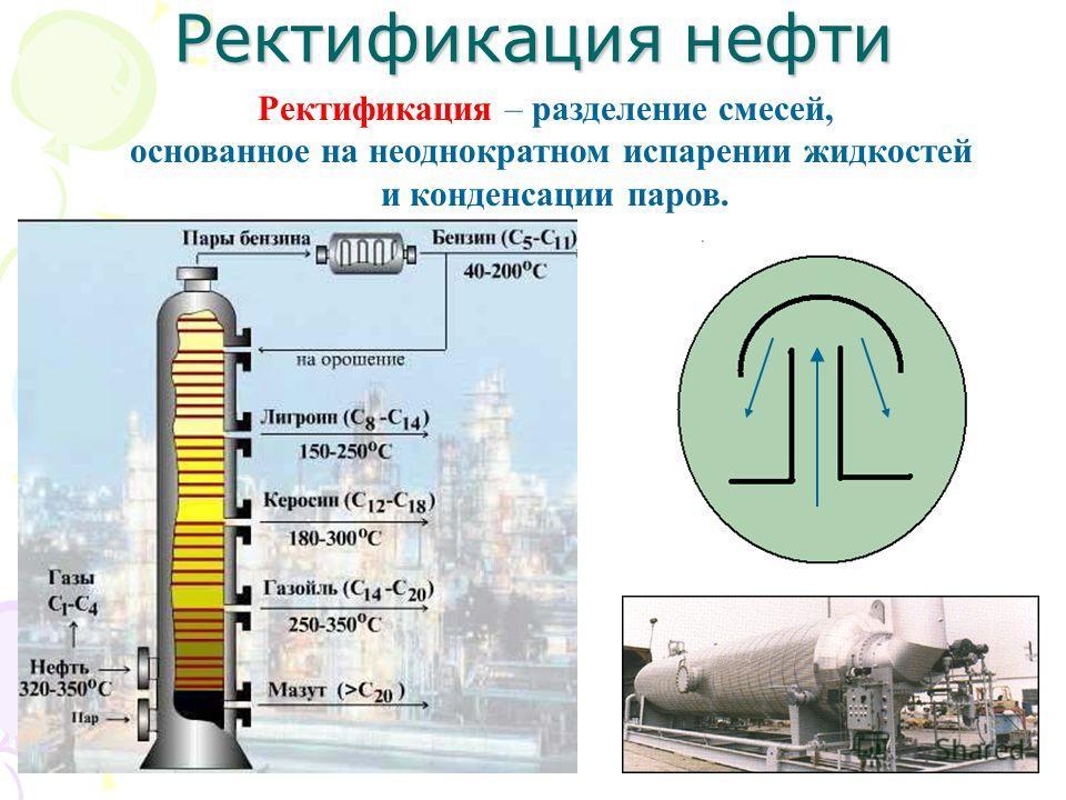 Ректификация нефти Ректификация – разделение смесей, основанное на неоднократном испарении жидкостей и конденсации паров.