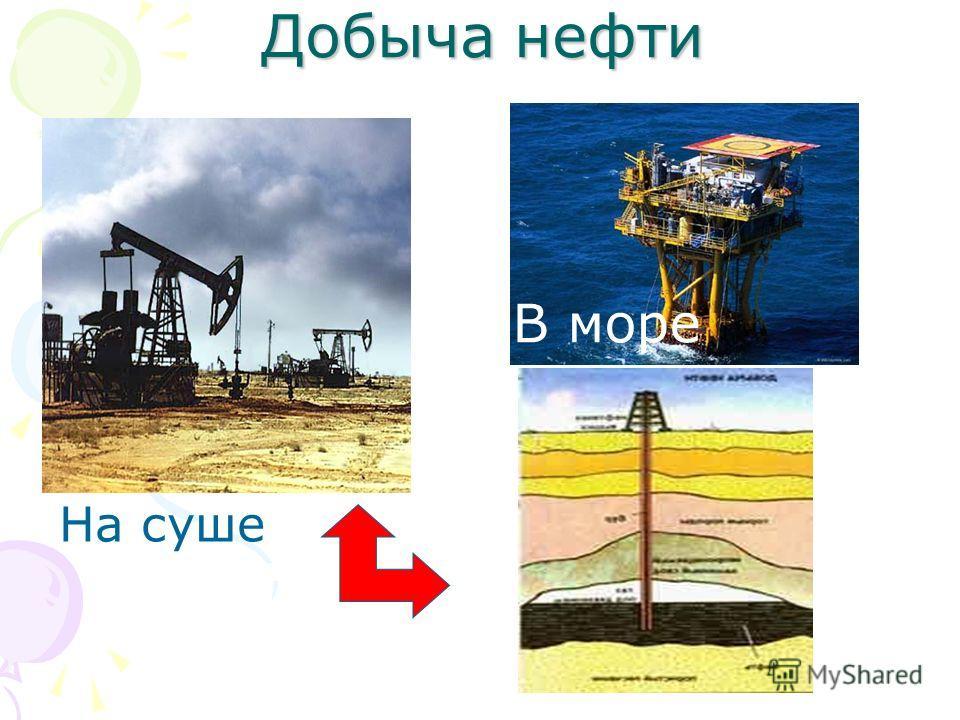 Добыча нефти На суше В море