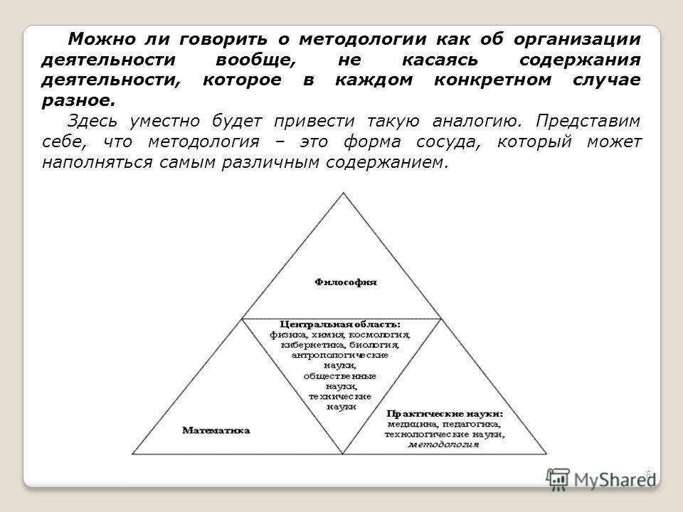 6 Можно ли говорить о методологии как об организации деятельности вообще, не касаясь содержания деятельности, которое в каждом конкретном случае разное. Здесь уместно будет привести такую аналогию. Представим себе, что методология – это форма сосуда,