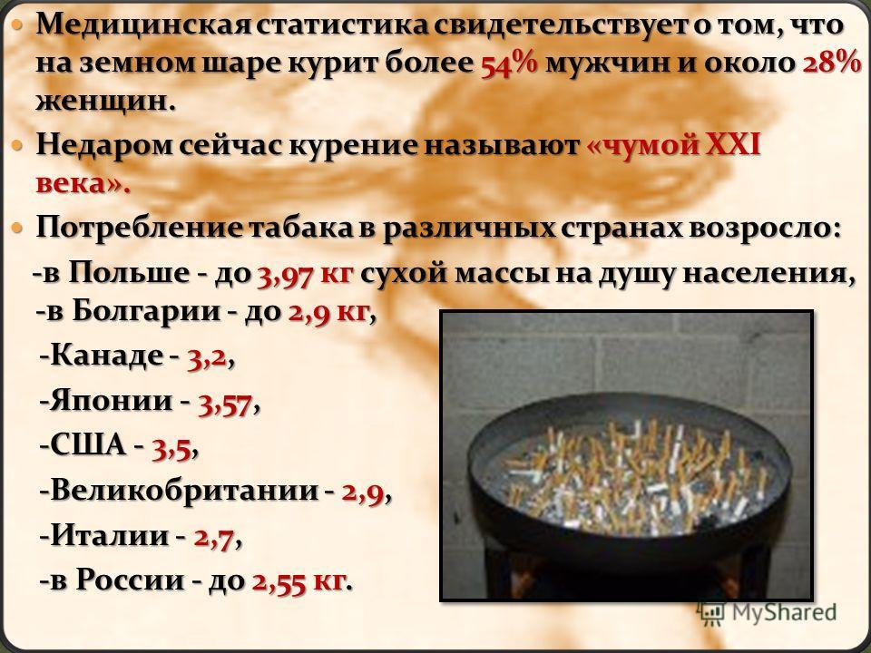 Медицинская статистика свидетельствует о том, что на земном шаре курит более 54% мужчин и около 28% женщин. Медицинская статистика свидетельствует о том, что на земном шаре курит более 54% мужчин и около 28% женщин. Недаром сейчас курение называют «ч