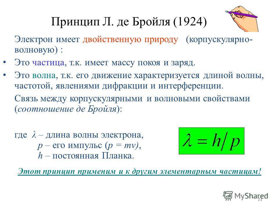 Принцип Л. де Бройля (1924) Электрон имеет двойственную природу (корпускулярно- волновую) : Это частица, т.к. имеет массу покоя и заряд. Это волна, т.к. его движение характеризуется длиной волны, частотой, явлениями дифракции и интерференции. Связь м