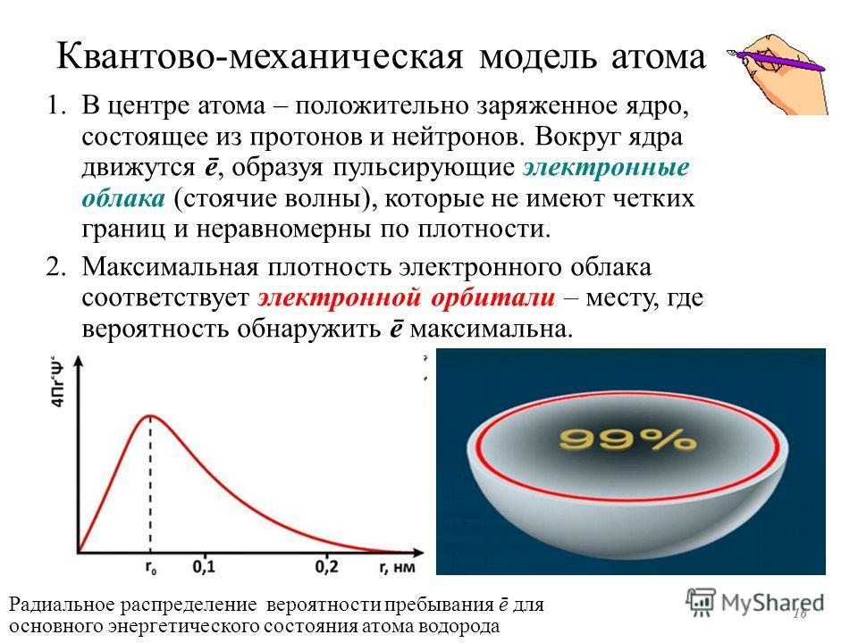 Квантово-механическая модель атома 1. В центре атома – положительно заряженное ядро, состоящее из протонов и нейтронов. Вокруг ядра движутся ē, образуя пульсирующие электронные облака (стоячие волны), которые не имеют четких границ и неравномерны по