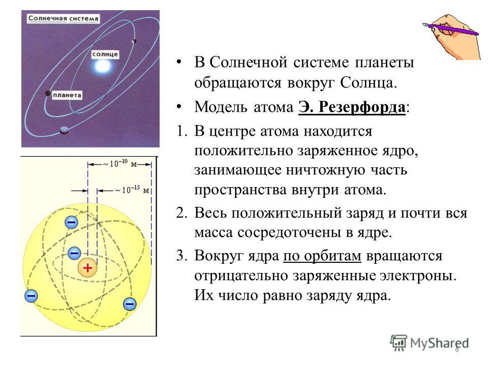В Солнечной системе планеты обращаются вокруг Солнца. Модель атома Э. Резерфорда: 1. В центре атома находится положительно заряженное ядро, занимающее ничтожную часть пространства внутри атома. 2. Весь положительный заряд и почти вся масса сосредоточ